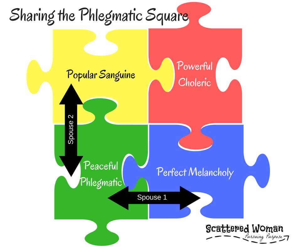BELINDA: Sanguine phlegmatic relationships